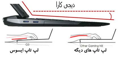 طراحی بدنه لپ تاپ ایسوس سری G برای به حداقل رساندن آسیب